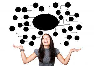 Les pensées à arborescence des philo-cognitifs